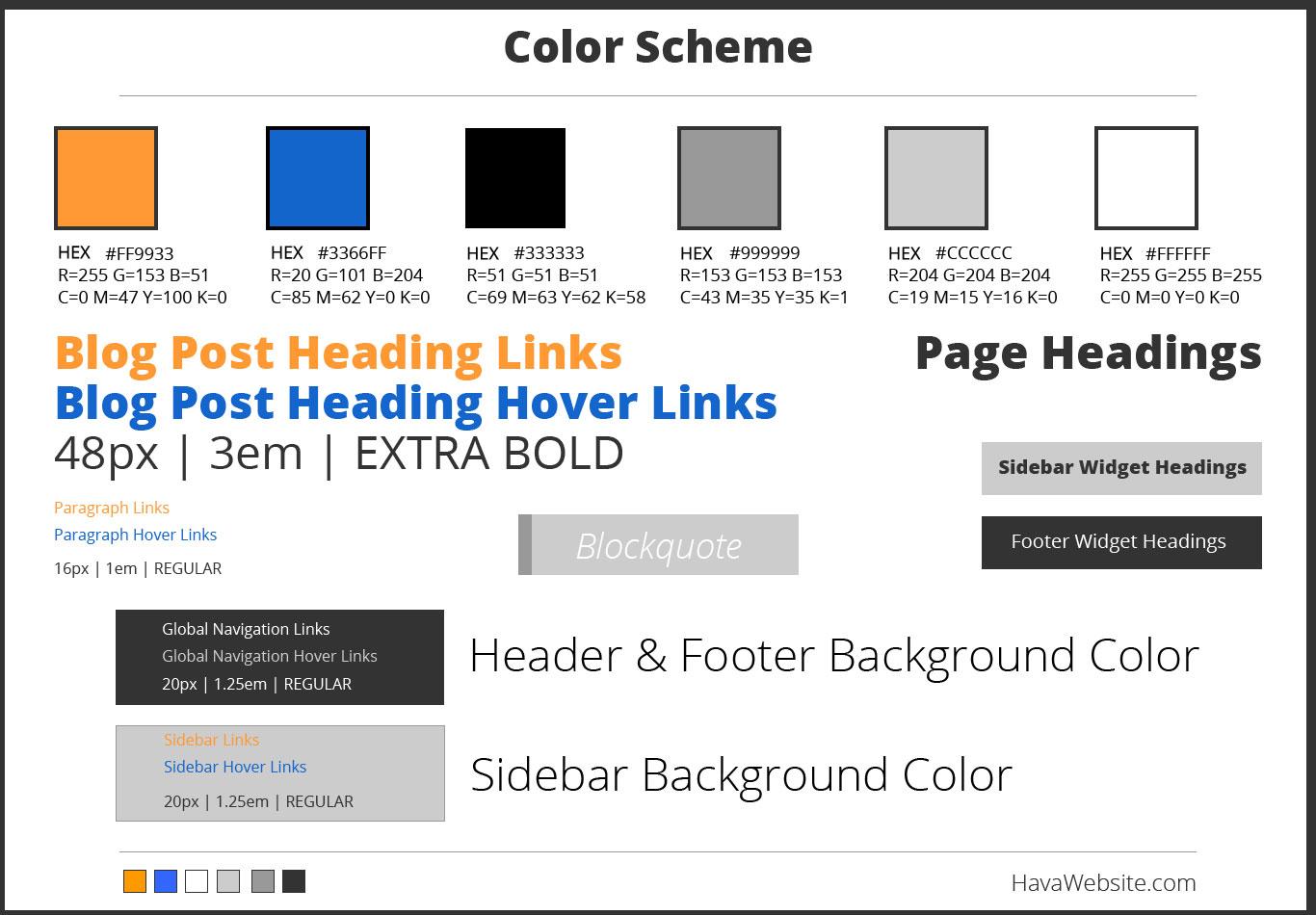 Website Design Services HavaWebsite