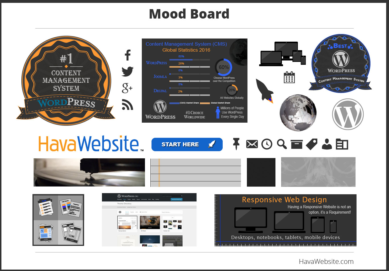 website design service mood board example
