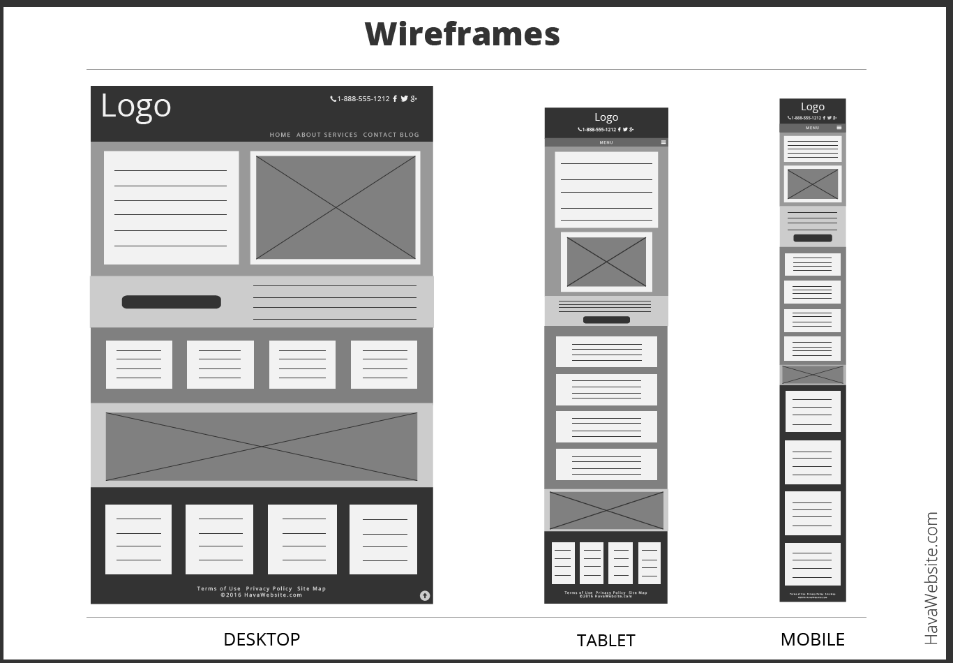 website design process wire-frame document example